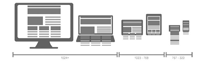 6 Tips voor responsive e-learning design