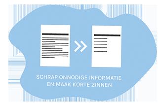 Schrap onnodige informatie en maak korte zinnen