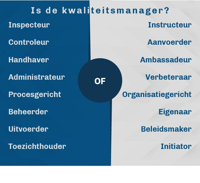 is dit kwaliteitsmanager