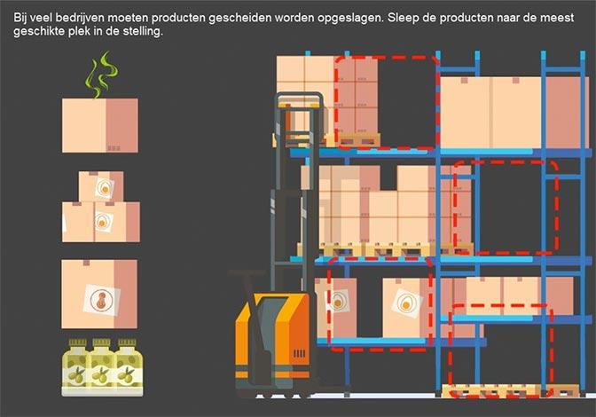 Volledig vernieuwd: Voedselveilig werken in opslag en transport!